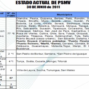 Cuadro de estado actual de PSMV 30 de diciembre de 2011