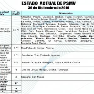 Cuadro estado actual de PSMV 30 de diciembre 2010