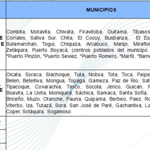 Cuadro de metas por municipios