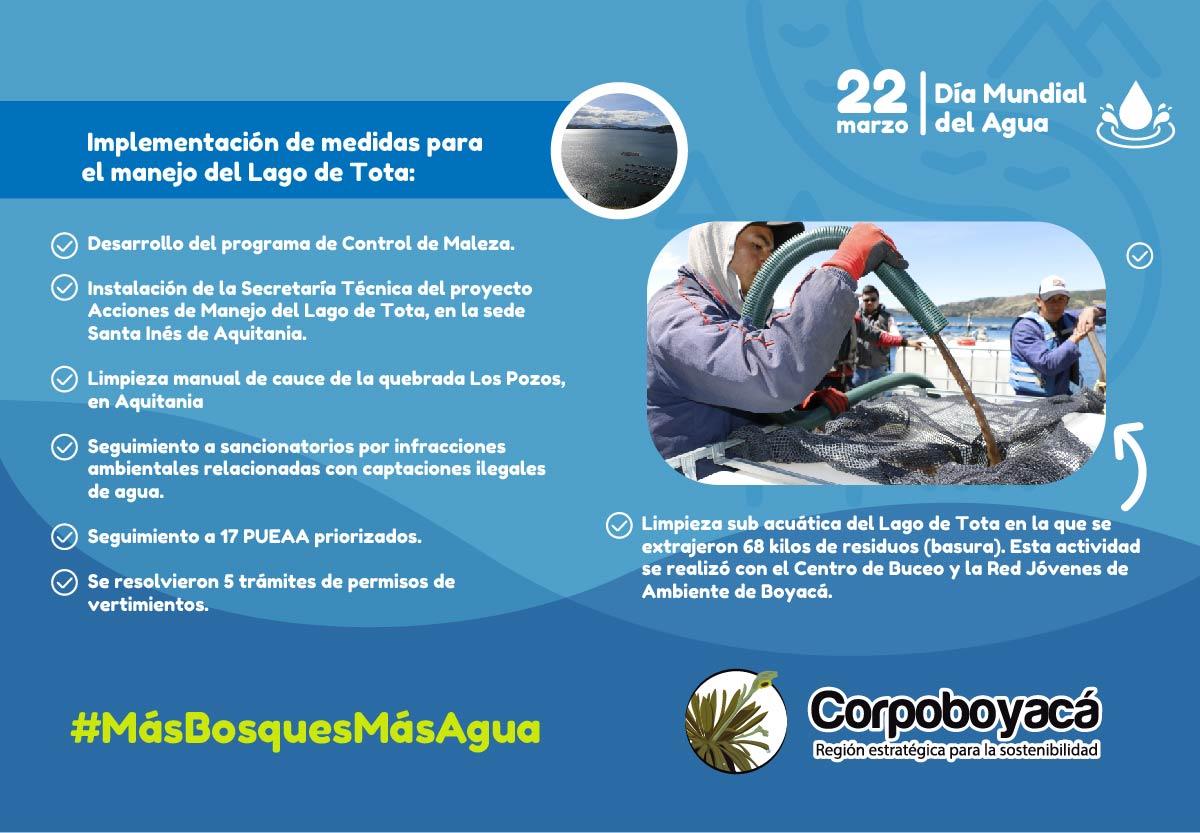 22 de marzo Día Mundial del Agua #MásBosquesMásAgua 1