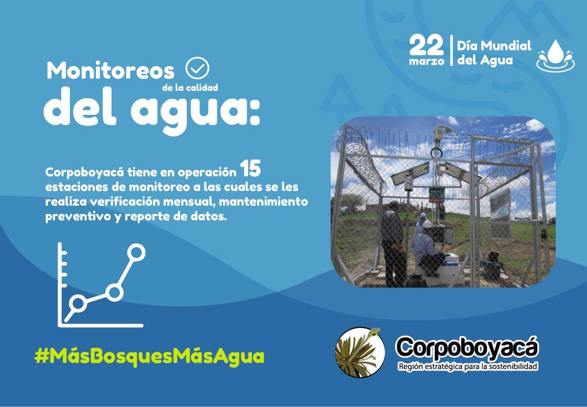 22 de marzo Día Mundial del Agua #MásBosquesMásAgua 2