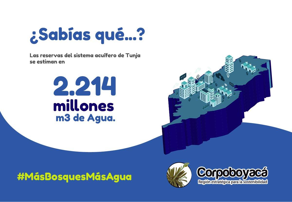 22 de marzo Día Mundial del Agua #MásBosquesMásAgua 5