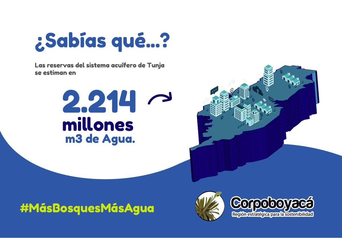 22 de marzo Día Mundial del Agua #MásBosquesMásAgua 6