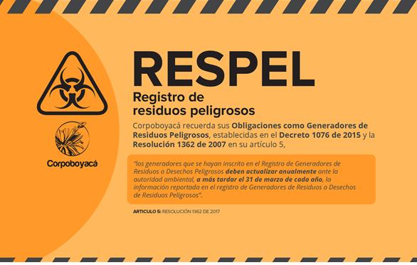Foto Registro de Residuos Peligrosos
