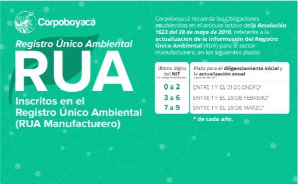 Foto RUA Registro Único Ambiental
